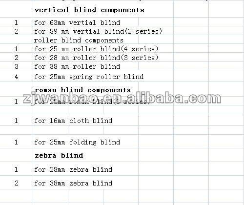 Venetian Wondow Blinds Parts Horizontal Window Blinds Tilt Mechanism Wand Tilter