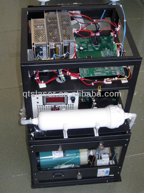 candela laser machine price