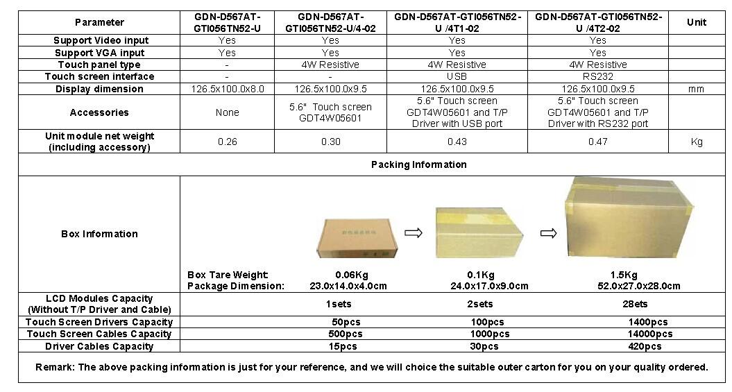 GD567M03-GTI056TN542-U .jpg