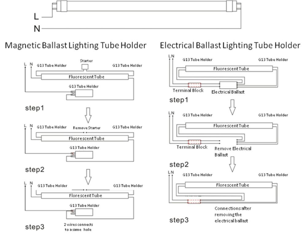 light ballast wiring diagram fluorescent tube wiring diagramphilips led t8 wiring diagram wiring diagramwiring diagram 4 lamp t8 ballast moreover electronic ballast wiring