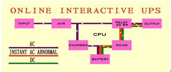 220v 500va 1000va line interactive ups circuit diagram