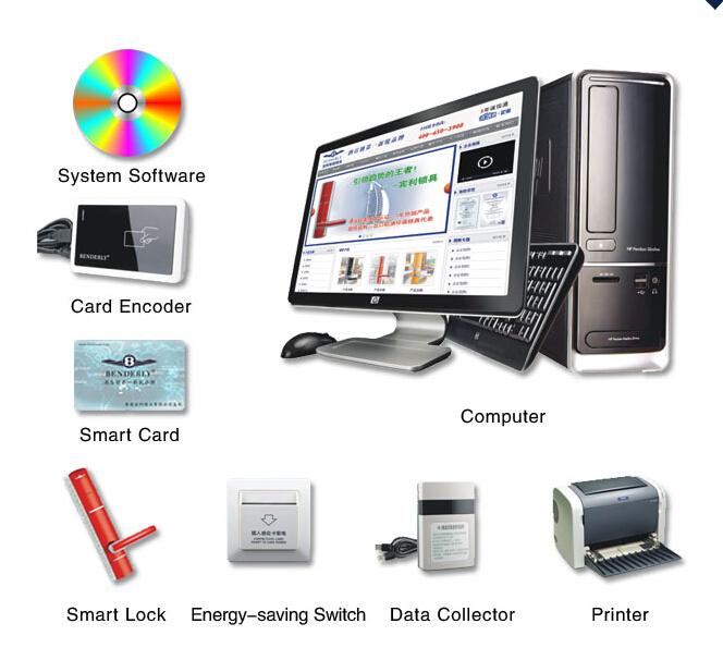 China Smart hotel card lock manufacturer, factory, supplier - 932