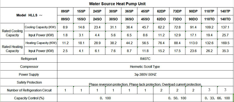 water source heat pump.jpg