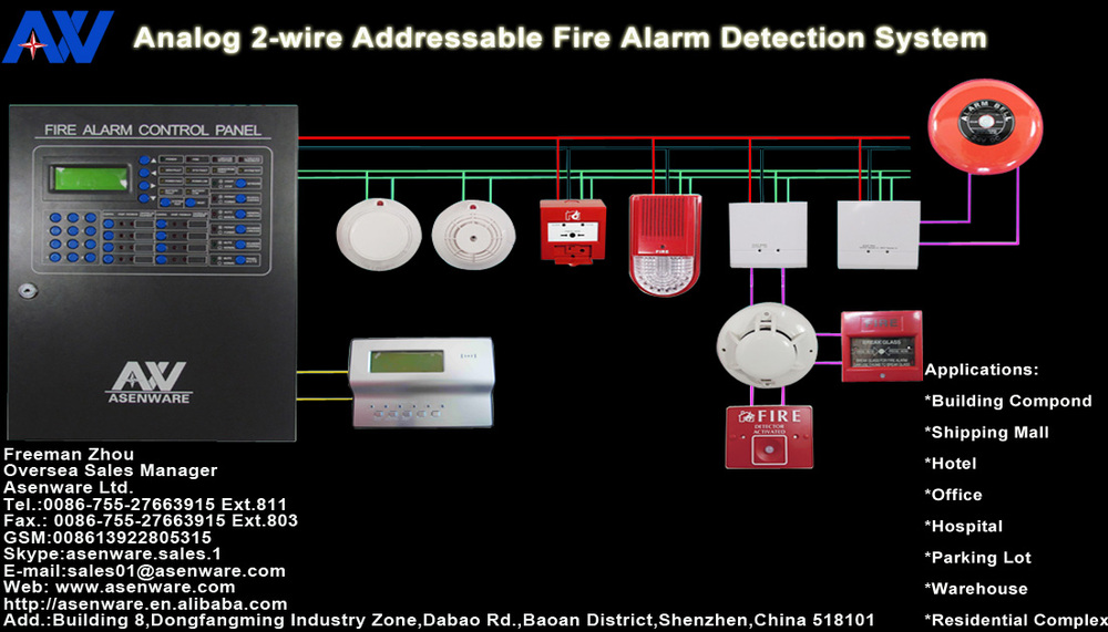 diagram of the whole addressable fire alarm system: 11 jpg