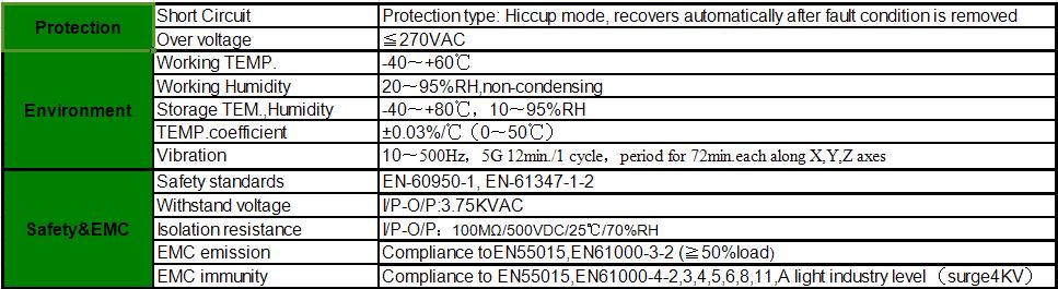 IP67 triac ELV dimmable led drivers 1400ma/2400ma