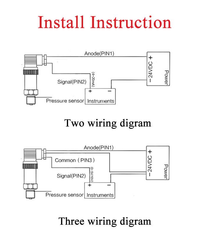 Htb Yw Xkxxxxxxsxpxxq Xxfxxxs on 4 20ma Pressure Transducer Wiring Diagram