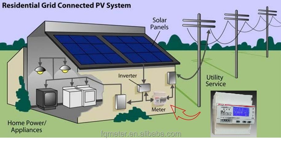 em537 ct din rail mounted meter three phase kwh meter phase panel wiring diagram electrolesk work electric 3 phase panel wiring diagram