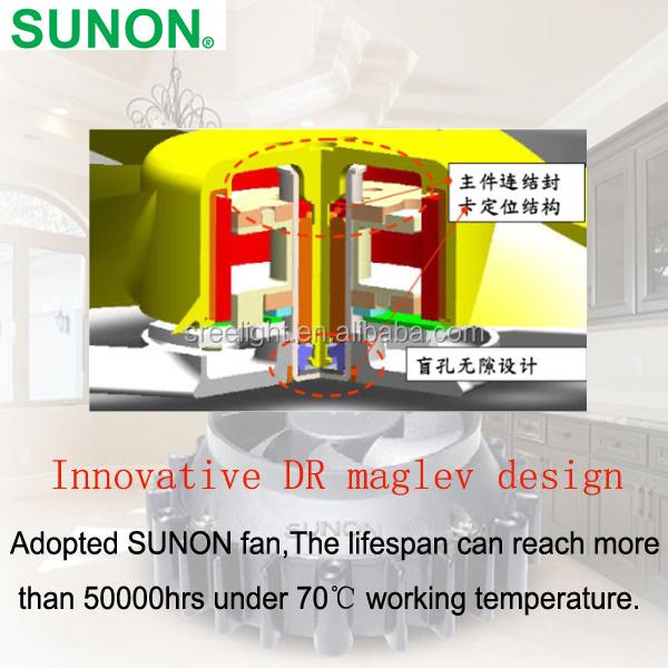 5000lm 118mm r7s led 500w led r7s lamp ceramic r7s buy 5000lm 118mm r7s led 500w led r7s lamp. Black Bedroom Furniture Sets. Home Design Ideas