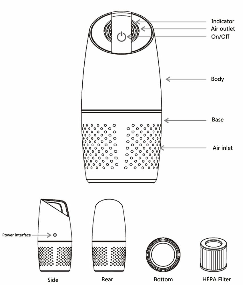 Symbol Air Purifier : Car air purifier product sh me