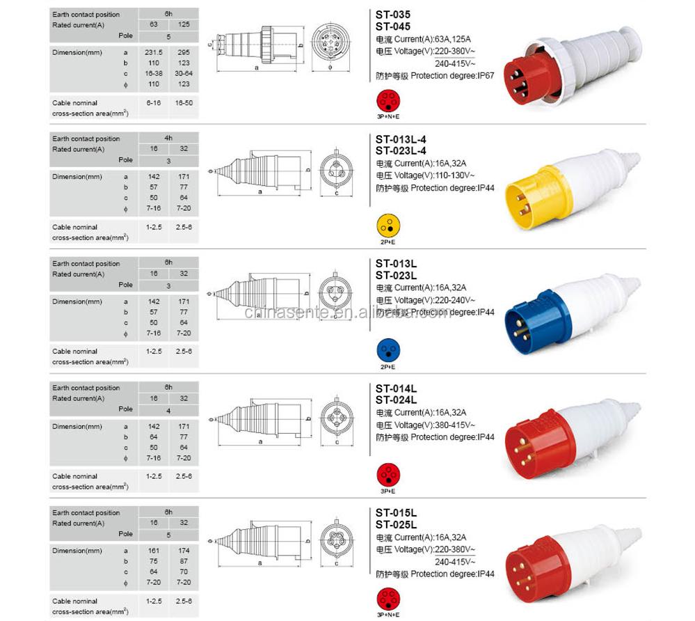 Industrial Plugs Sockets European Type Industrial Plug Socket Ip44 Round 3 Pins 16 Amp Industry Plug Adapter Yueqing Sente Group