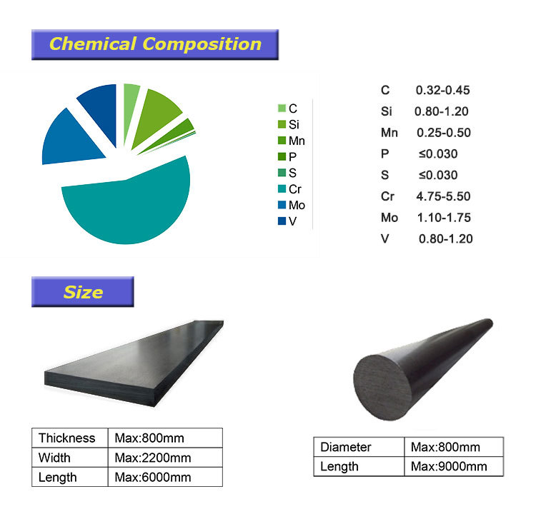 Die Steel H13 steel price per pound Product Manufacturer Supplier