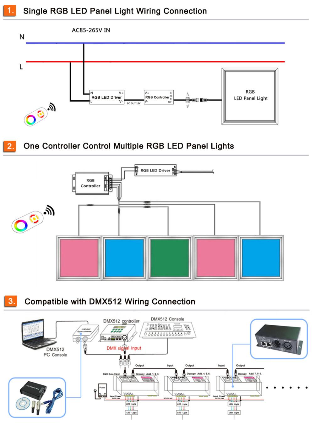 dmx512 system compatible 50000 hours lifespan 36w 600x600. Black Bedroom Furniture Sets. Home Design Ideas