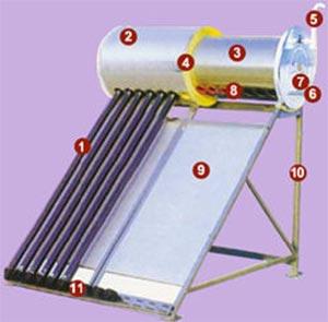 Calentador Solar Especificaciones Instalaci 243 N Sanitaria