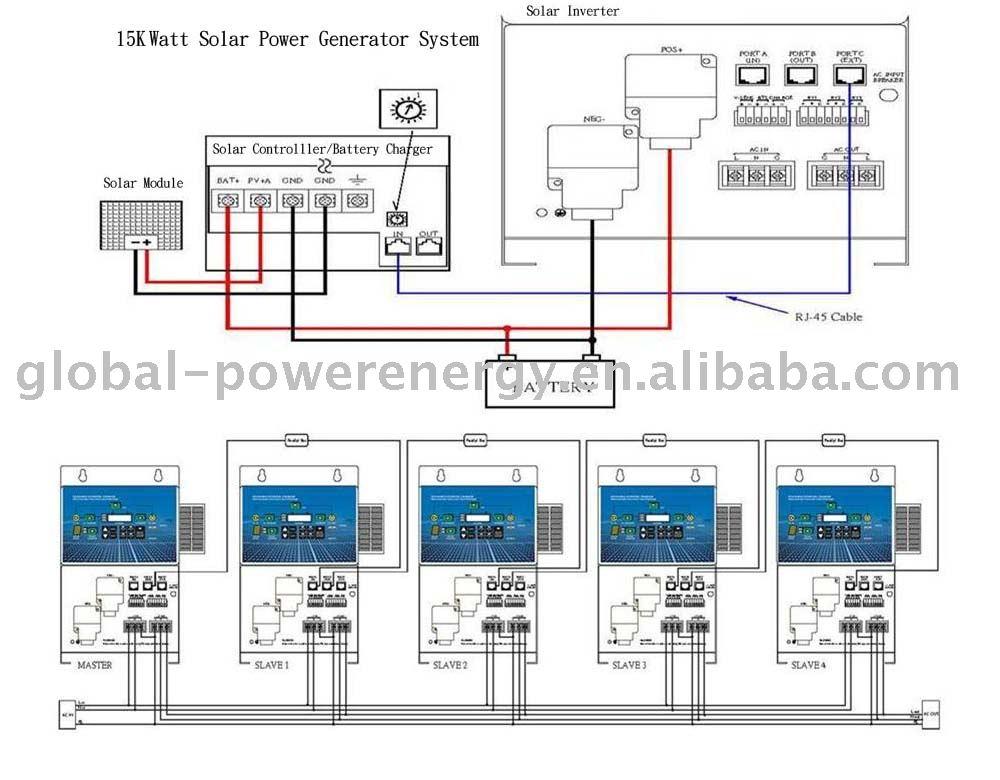 Koller: Diy wind turbine generator