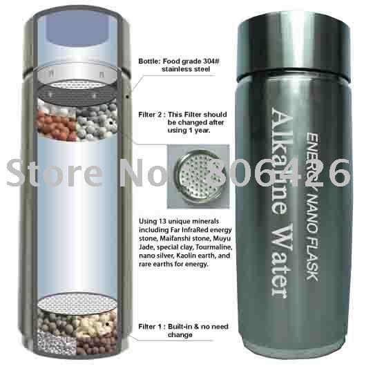 stainless Nano Alkaline bottle